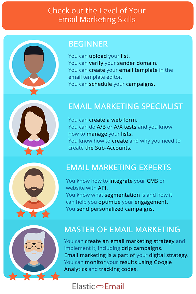Level Up Your Email Marketing Skills | Elastic Email