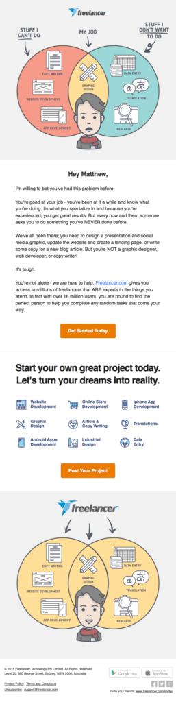 freelancer educational emails