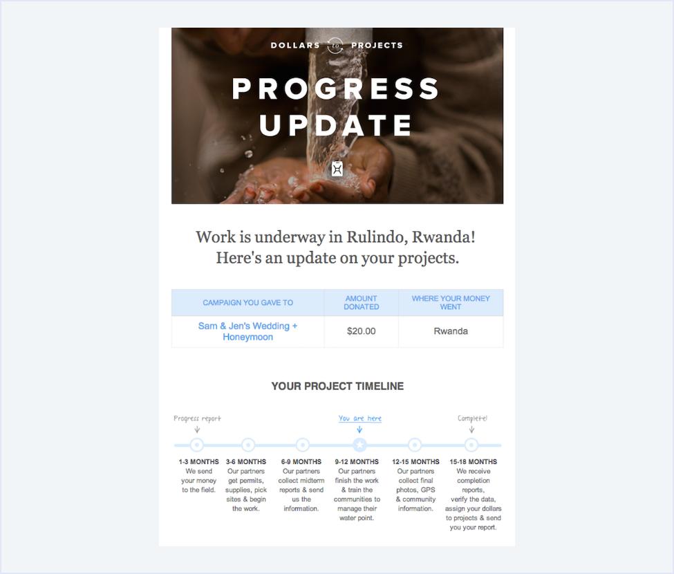 charity: water progress campaign