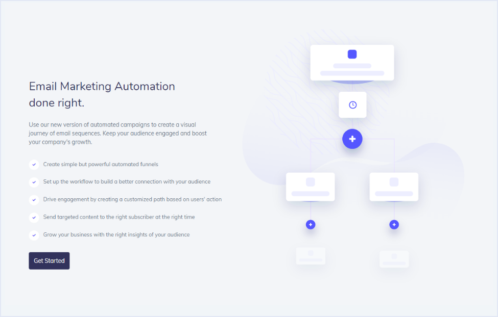 automations first access welcome screen