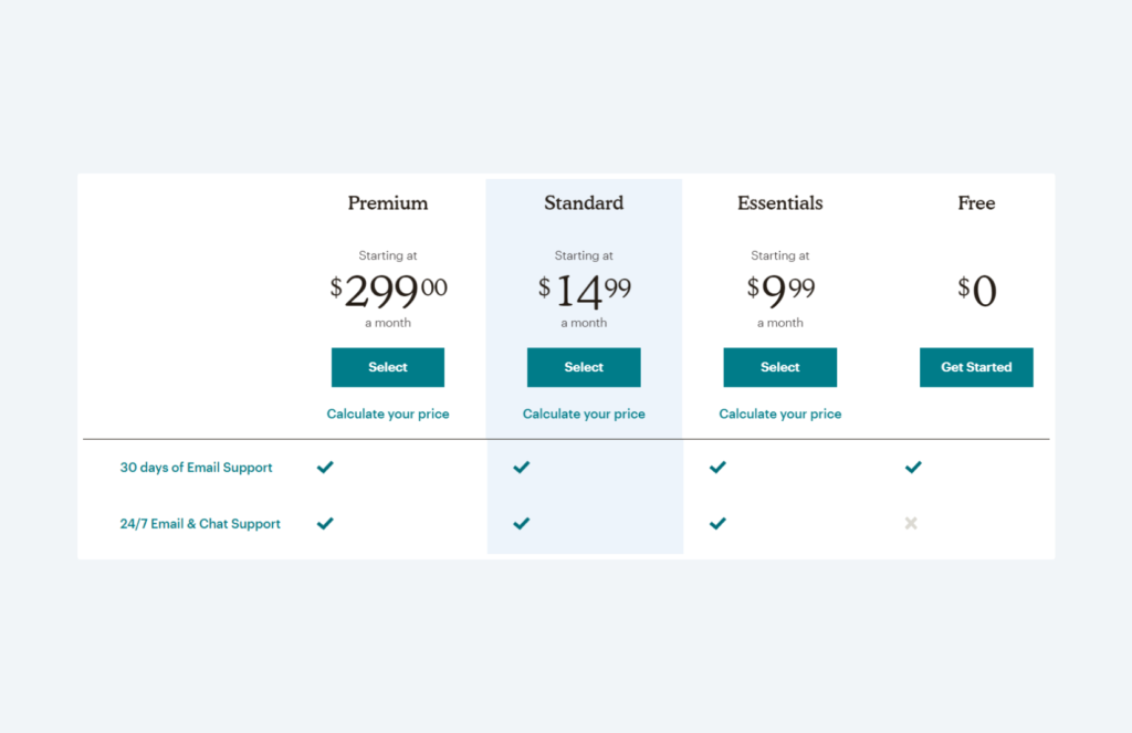 mailchimp email service provider pricing plans